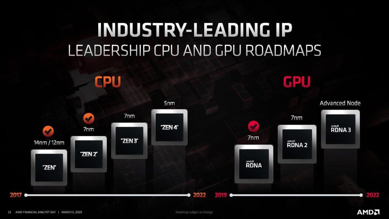 amd-5nm-vs.-intel-7nm:-whose-cpus-will-win?